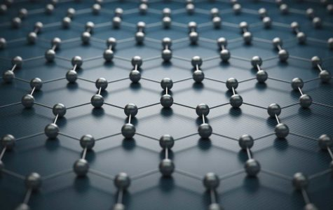Graphene: Potential Worldwide Superconductor.